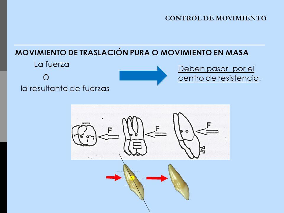 CONTROL DE MOVIMIENTO MOVIMIENTO DE TRASLACIÓN PURA O MOVIMIENTO EN MASA la resultante de fuerzas La fuerza O Deben pasar por el centro de resistencia