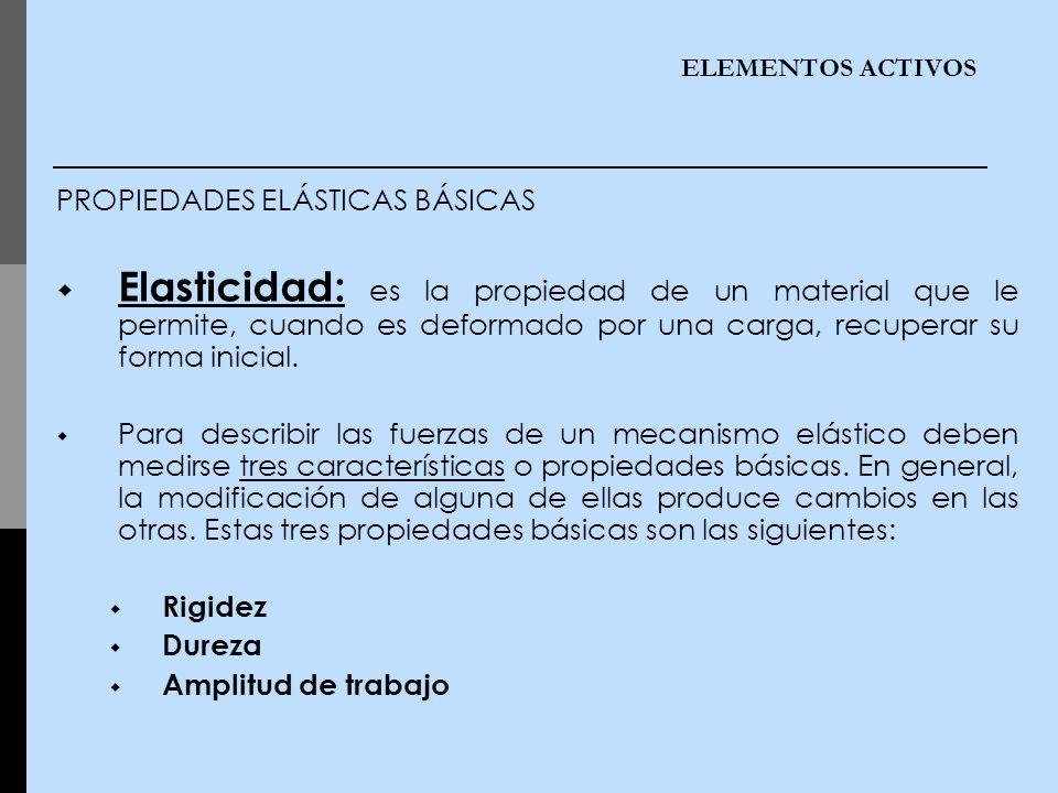 ELEMENTOS ACTIVOS PROPIEDADES ELÁSTICAS BÁSICAS Elasticidad: es la propiedad de un material que le permite, cuando es deformado por una carga, recuper