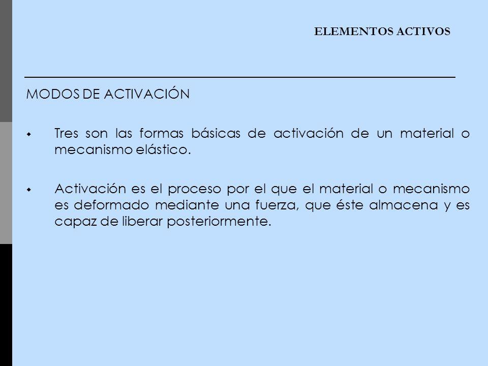 ELEMENTOS ACTIVOS MODOS DE ACTIVACIÓN Tres son las formas básicas de activación de un material o mecanismo elástico. Activación es el proceso por el q