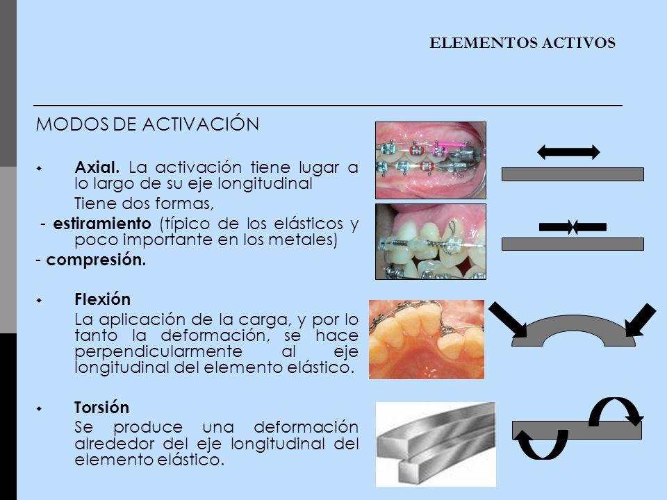 ELEMENTOS ACTIVOS MODOS DE ACTIVACIÓN Axial. La activación tiene lugar a lo largo de su eje longitudinal Tiene dos formas, - estiramiento (típico de l