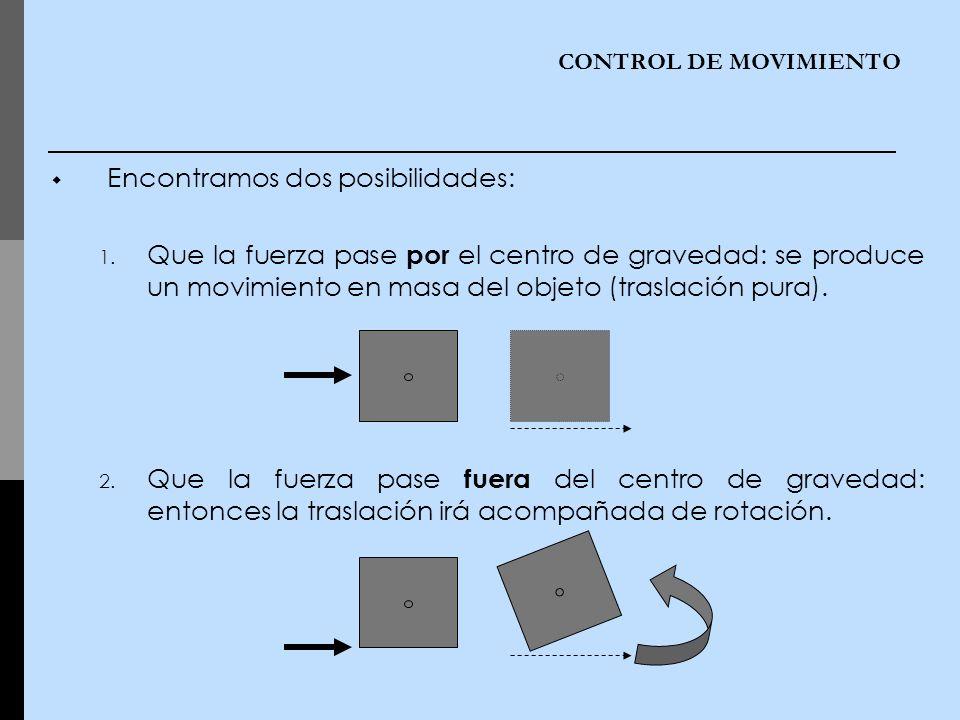 CONTROL DE MOVIMIENTO Encontramos dos posibilidades: 1. Que la fuerza pase por el centro de gravedad: se produce un movimiento en masa del objeto (tra