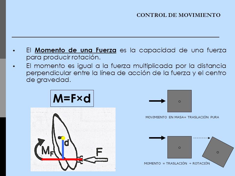CONTROL DE MOVIMIENTO El Momento de una Fuerza es la capacidad de una fuerza para producir rotación. El momento es igual a la fuerza multiplicada por