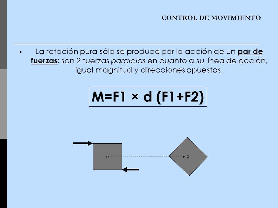 CONTROL DE MOVIMIENTO La rotación pura sólo se produce por la acción de un par de fuerzas: son 2 fuerzas paralelas en cuanto a su línea de acción, igu