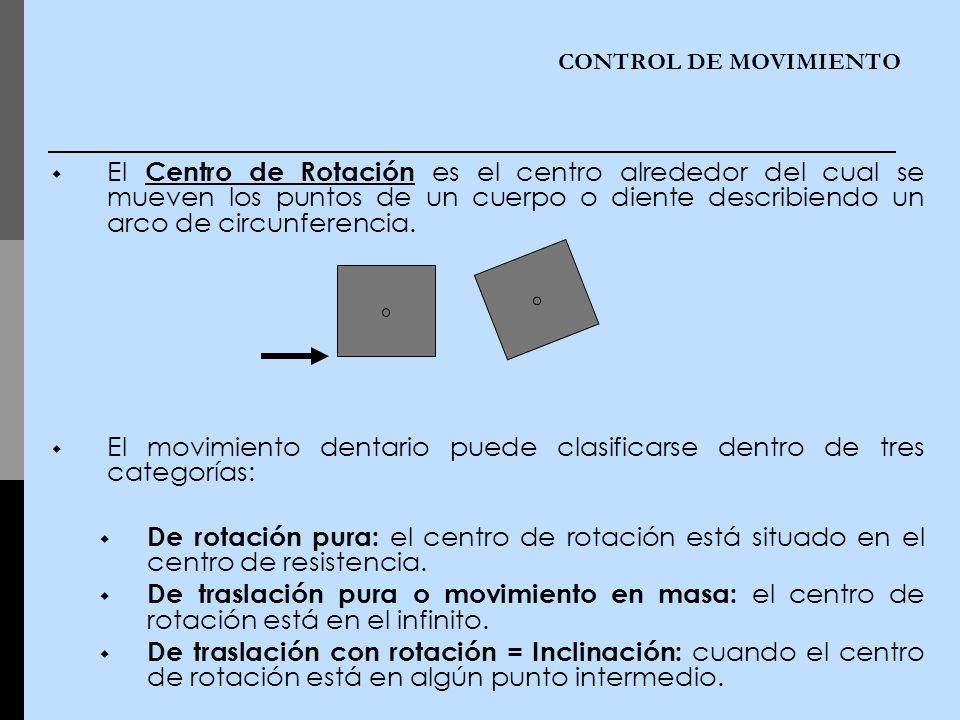 CONTROL DE MOVIMIENTO El Centro de Rotación es el centro alrededor del cual se mueven los puntos de un cuerpo o diente describiendo un arco de circunf