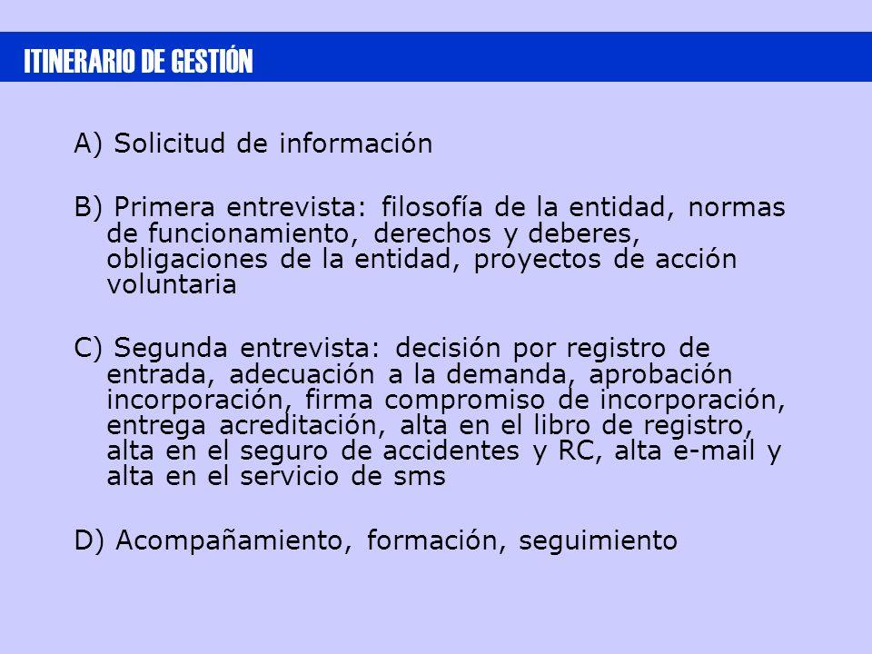 A) Solicitud de información B) Primera entrevista: filosofía de la entidad, normas de funcionamiento, derechos y deberes, obligaciones de la entidad,