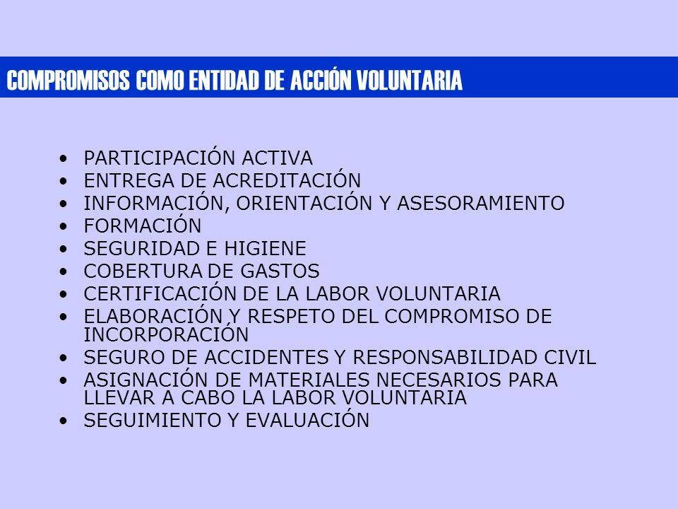 PARTICIPACIÓN ACTIVA ENTREGA DE ACREDITACIÓN INFORMACIÓN, ORIENTACIÓN Y ASESORAMIENTO FORMACIÓN SEGURIDAD E HIGIENE COBERTURA DE GASTOS CERTIFICACIÓN DE LA LABOR VOLUNTARIA ELABORACIÓN Y RESPETO DEL COMPROMISO DE INCORPORACIÓN SEGURO DE ACCIDENTES Y RESPONSABILIDAD CIVIL ASIGNACIÓN DE MATERIALES NECESARIOS PARA LLEVAR A CABO LA LABOR VOLUNTARIA SEGUIMIENTO Y EVALUACIÓN COMPROMISOS COMO ENTIDAD DE ACCIÓN VOLUNTARIA