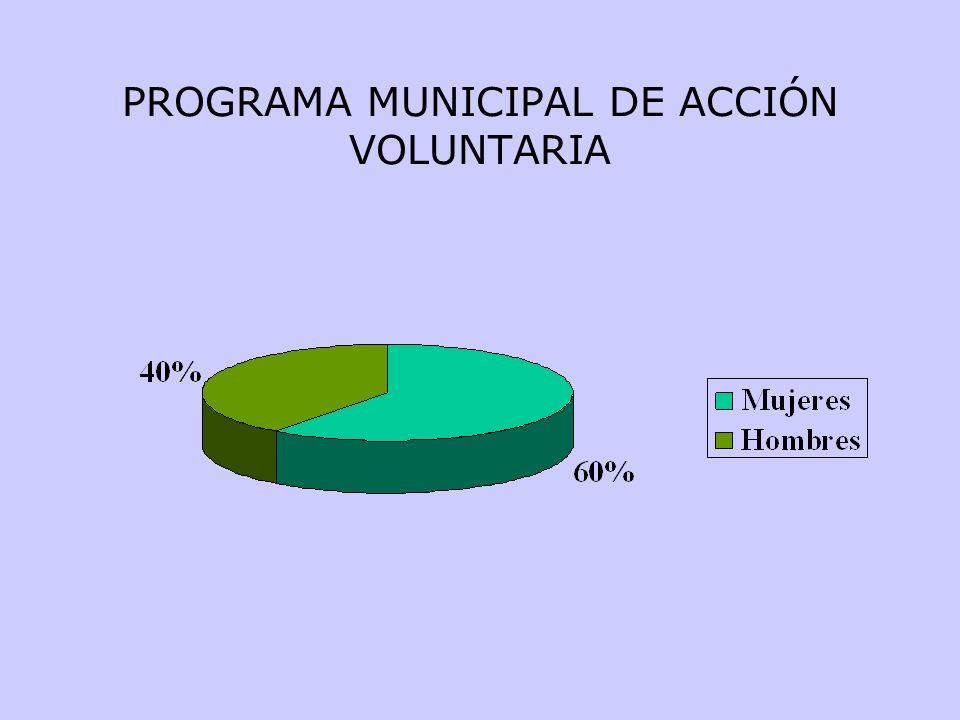 PROGRAMA MUNICIPAL DE ACCIÓN VOLUNTARIA