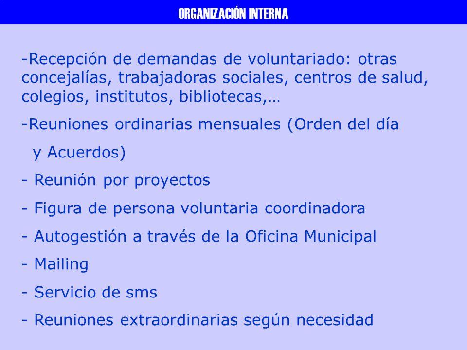 ORGANIZACIÓN INTERNA -Recepción de demandas de voluntariado: otras concejalías, trabajadoras sociales, centros de salud, colegios, institutos, bibliotecas,… -Reuniones ordinarias mensuales (Orden del día y Acuerdos) - Reunión por proyectos - Figura de persona voluntaria coordinadora - Autogestión a través de la Oficina Municipal - Mailing - Servicio de sms - Reuniones extraordinarias según necesidad