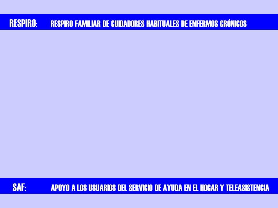 RESPIRO : RESPIRO FAMILIAR DE CUIDADORES HABITUALES DE ENFERMOS CRÓNICOS SAF : APOYO A LOS USUARIOS DEL SERVICIO DE AYUDA EN EL HOGAR Y TELEASISTENCIA