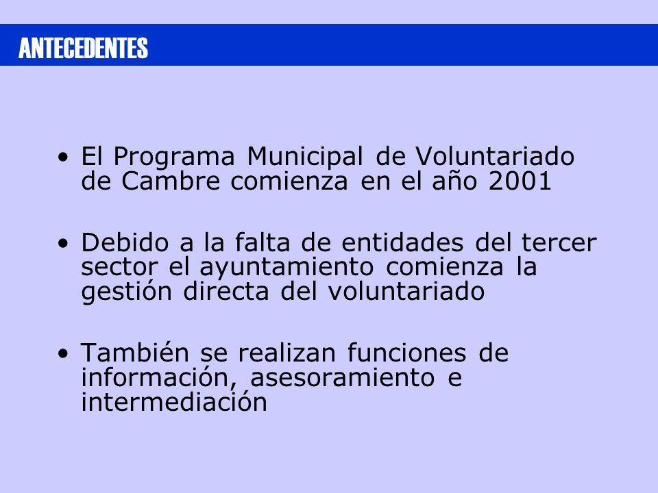 El Programa Municipal de Voluntariado de Cambre comienza en el año 2001 Debido a la falta de entidades del tercer sector el ayuntamiento comienza la gestión directa del voluntariado También se realizan funciones de información, asesoramiento e intermediación ANTECEDENTES