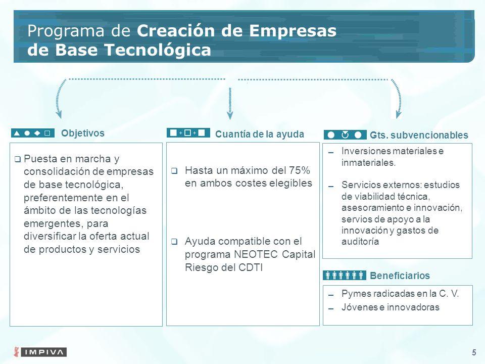 5 Hasta un máximo del 75% en ambos costes elegibles Ayuda compatible con el programa NEOTEC Capital Riesgo del CDTI Cuantía de la ayuda Inversiones materiales e inmateriales.