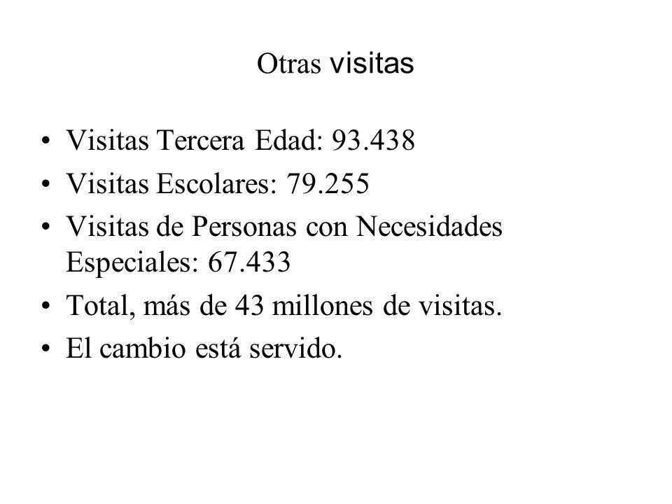 Otras visitas Visitas Tercera Edad: 93.438 Visitas Escolares: 79.255 Visitas de Personas con Necesidades Especiales: 67.433 Total, más de 43 millones