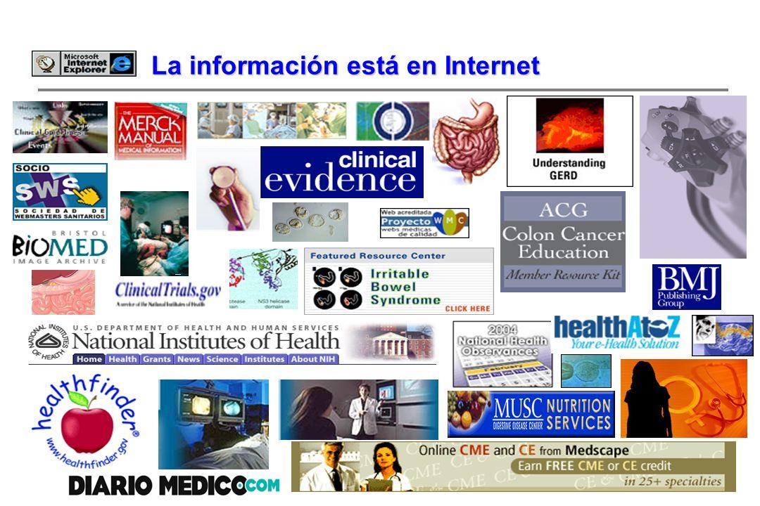 La información está en Internet La información está en Internet