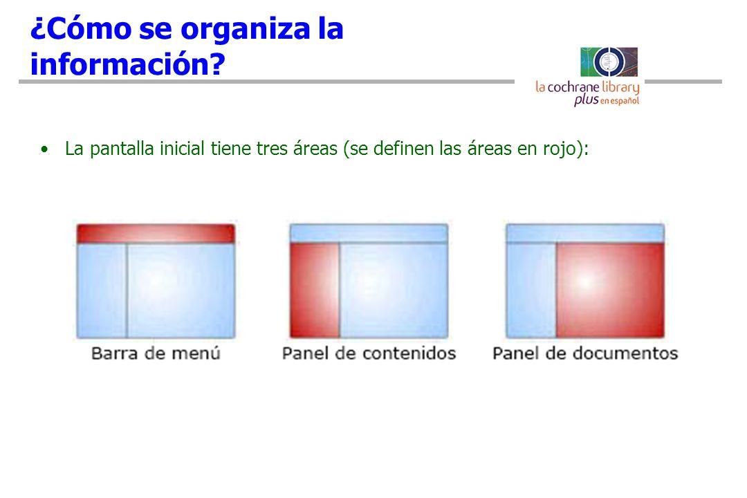 La pantalla inicial tiene tres áreas (se definen las áreas en rojo): ¿Cómo se organiza la información