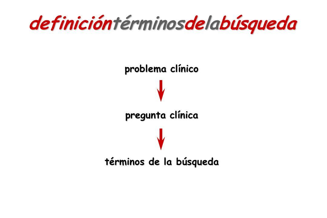 definicióntérminosdelabúsqueda problema clínico pregunta clínica términos de la búsqueda