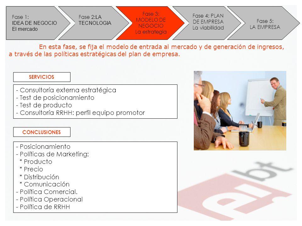 Fase 1: IDEA DE NEGOCIO El mercado Fase 2: LA TECNOLOGIA Fase 3: MODELO DE NEGOCIO La estrategia Fase 4: PLAN DE EMPRESA La viabilidad Fase 5: LA EMPR