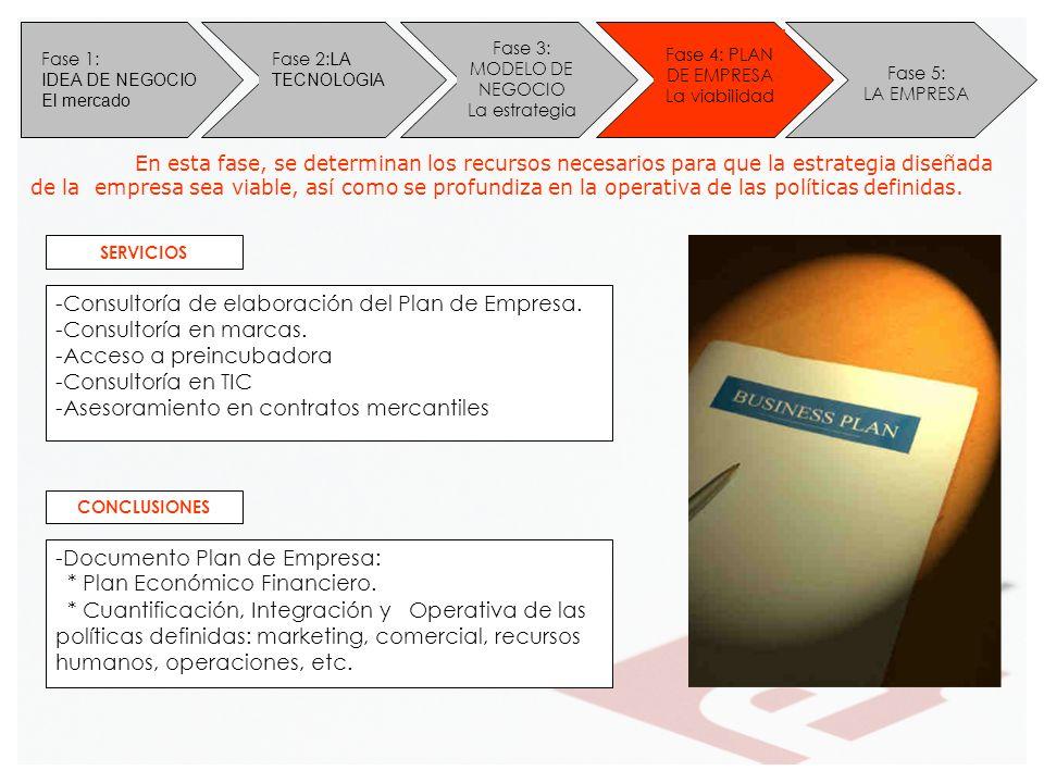 Fase 3: MODELO DE NEGOCIO La estrategia Fase 4: PLAN DE EMPRESA La viabilidad Fase 5: LA EMPRESA SERVICIOS CONCLUSIONES -Documento Plan de Empresa: *