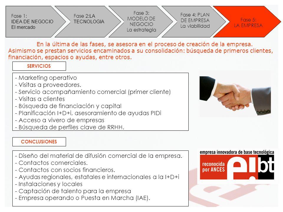 Fase 3: MODELO DE NEGOCIO La estrategia Fase 4: PLAN DE EMPRESA La viabilidad Fase 5: LA EMPRESA SERVICIOS CONCLUSIONES Empresa operando o Puesta en M