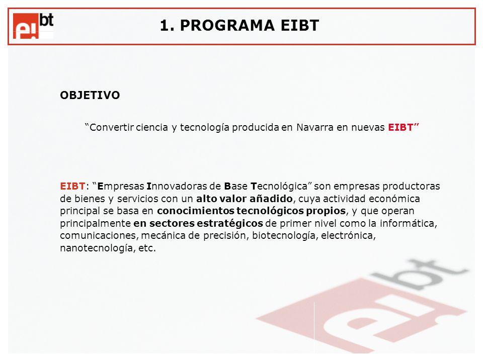 OBJETIVO Convertir ciencia y tecnología producida en Navarra en nuevas EIBT EIBT: Empresas Innovadoras de Base Tecnológica son empresas productoras de