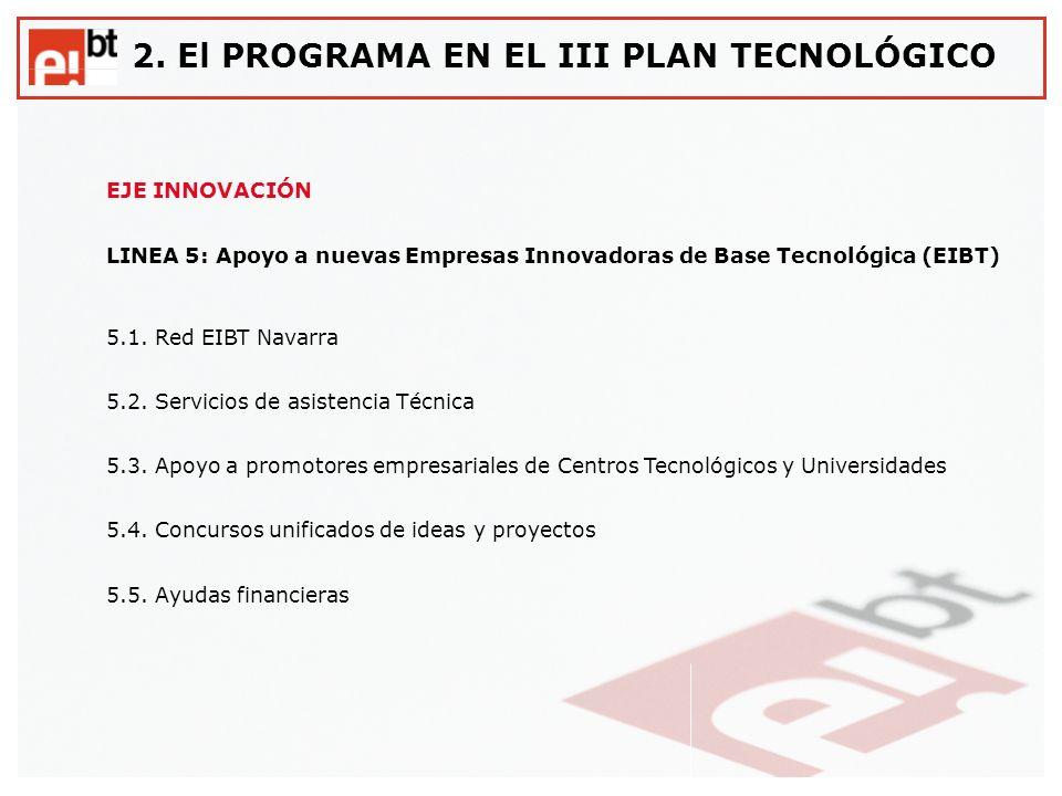 EJE INNOVACIÓN LINEA 5: Apoyo a nuevas Empresas Innovadoras de Base Tecnológica (EIBT) 5.1. Red EIBT Navarra 5.2. Servicios de asistencia Técnica 5.3.