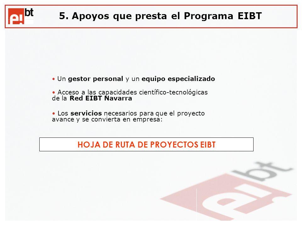 5. Apoyos que presta el Programa EIBT Un gestor personal y un equipo especializado Acceso a las capacidades científico-tecnológicas de la Red EIBT Nav