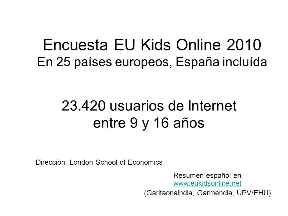 Encuesta EU Kids Online 2010 En 25 países europeos, España incluída 23.420 usuarios de Internet entre 9 y 16 años Dirección: London School of Economics Resumen español en www.eukidsonline.net www.eukidsonline.net (Garitaonaindia, Garmendia, UPV/EHU)