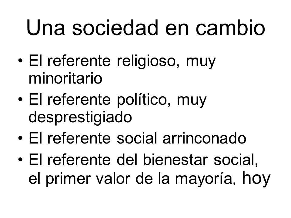 Una sociedad en cambio El referente religioso, muy minoritario El referente político, muy desprestigiado El referente social arrinconado El referente