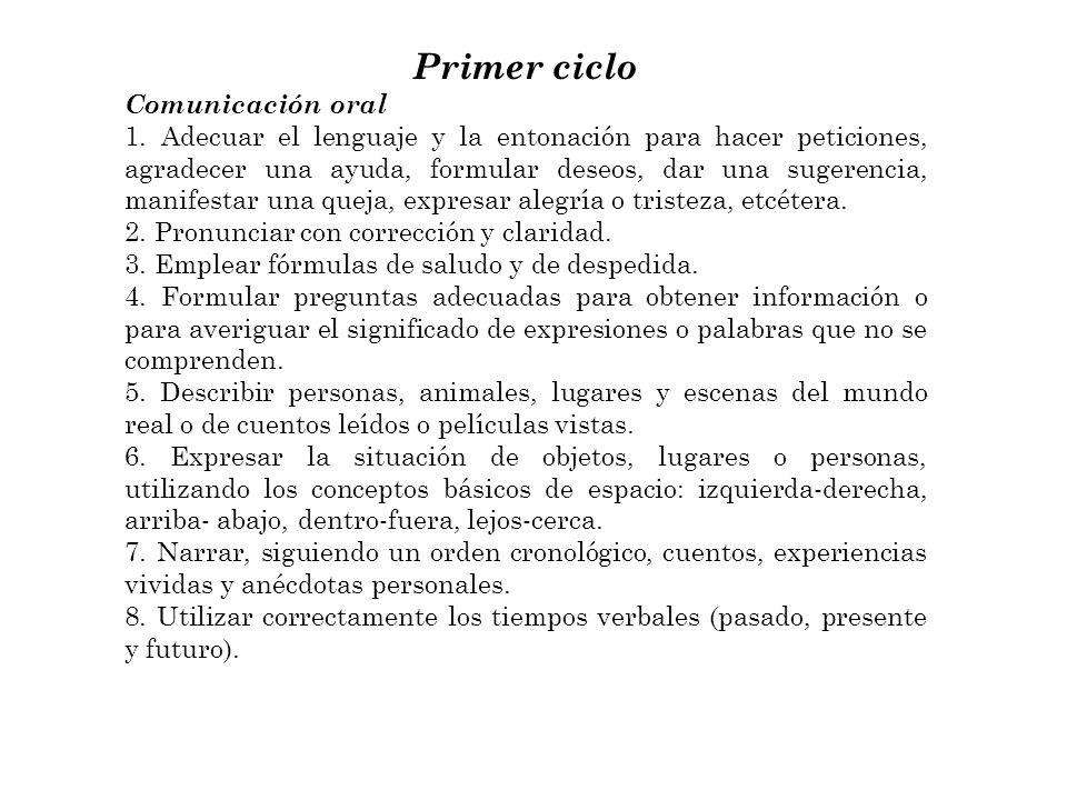 Primer ciclo Comunicación oral 1. Adecuar el lenguaje y la entonación para hacer peticiones, agradecer una ayuda, formular deseos, dar una sugerencia,