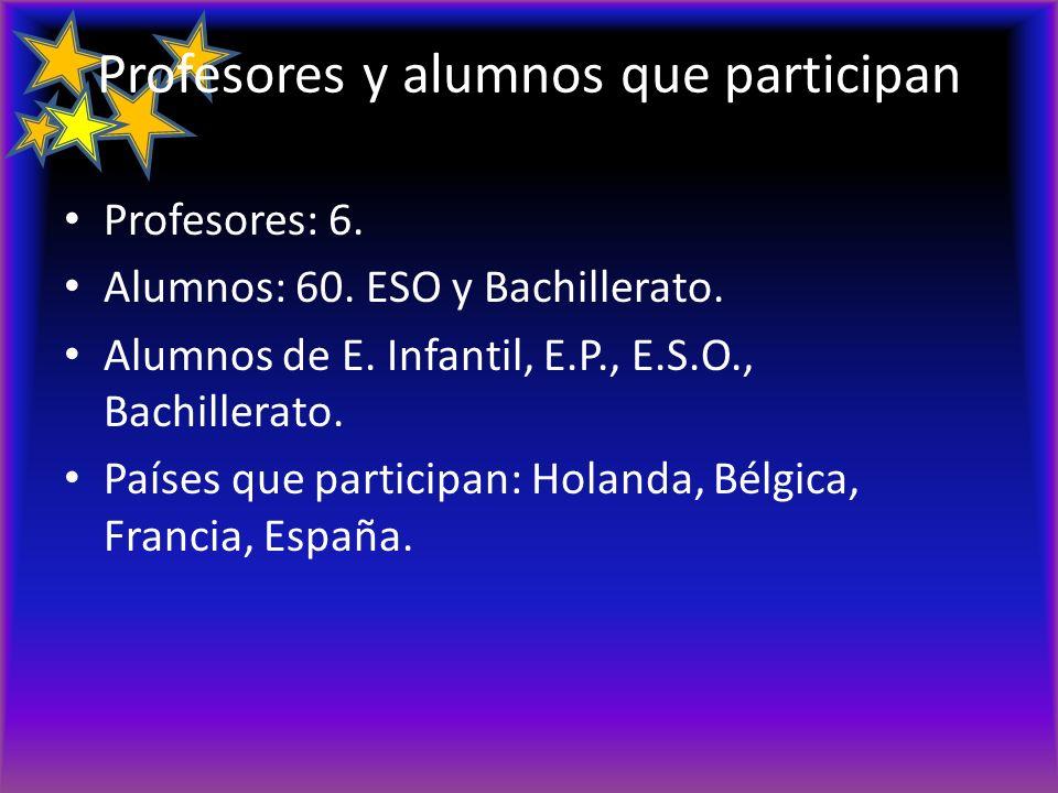 Profesores y alumnos que participan Profesores: 6. Alumnos: 60. ESO y Bachillerato. Alumnos de E. Infantil, E.P., E.S.O., Bachillerato. Países que par