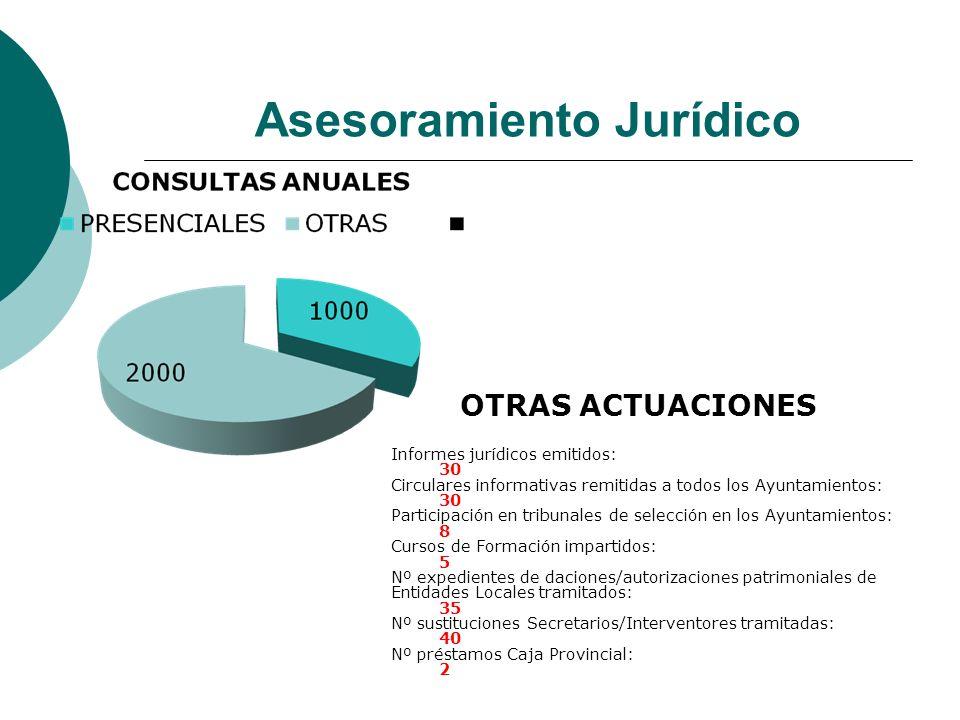 Informes jurídicos emitidos: 30 Circulares informativas remitidas a todos los Ayuntamientos: 30 Participación en tribunales de selección en los Ayunta