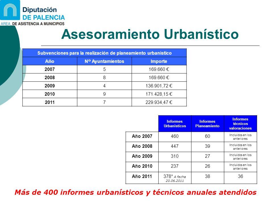 Asesoramiento Urbanístico Informes Urbanísticos Informes Planeamiento Informes técnicos valoraciones Año 200746060 Incluidos en los anteriores Año 200