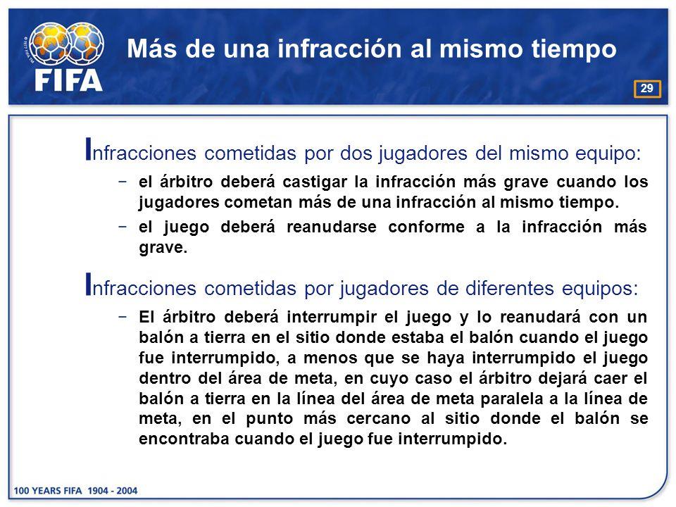 29 Más de una infracción al mismo tiempo I nfracciones cometidas por dos jugadores del mismo equipo: el árbitro deberá castigar la infracción más grav