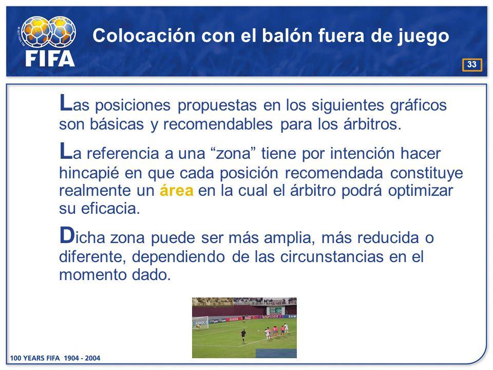 33 L as posiciones propuestas en los siguientes gráficos son básicas y recomendables para los árbitros. L a referencia a una zona tiene por intención