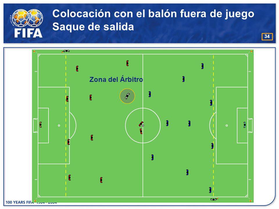 34 Referee ZoneZona del Árbitro Colocación con el balón fuera de juego Saque de salida