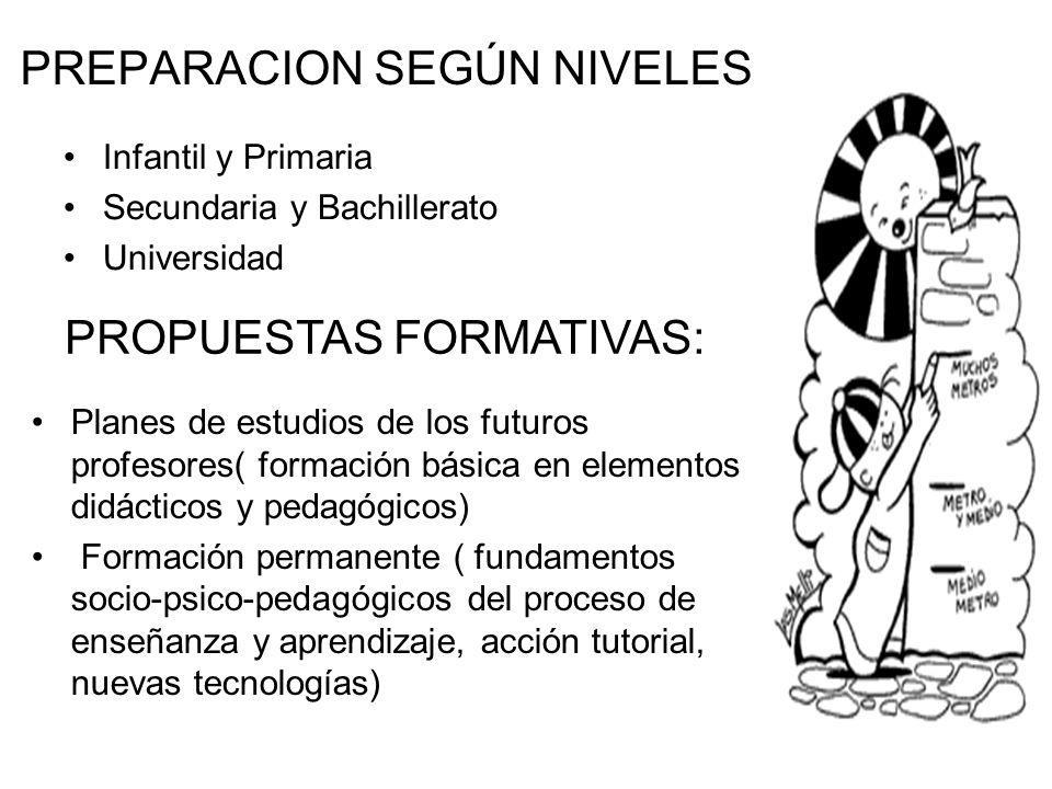 PREPARACION SEGÚN NIVELES Infantil y Primaria Secundaria y Bachillerato Universidad Planes de estudios de los futuros profesores( formación básica en