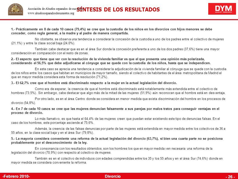 Divorcio - 25 - -Febrero 2010- INTRODUCCIÓN FICHA TÉCNICA RESULTADOS ANEXO: METODOLOGÍA DETALLADA Y POLÍTICA DE CALIDAD La custodia de los niños ANEXO