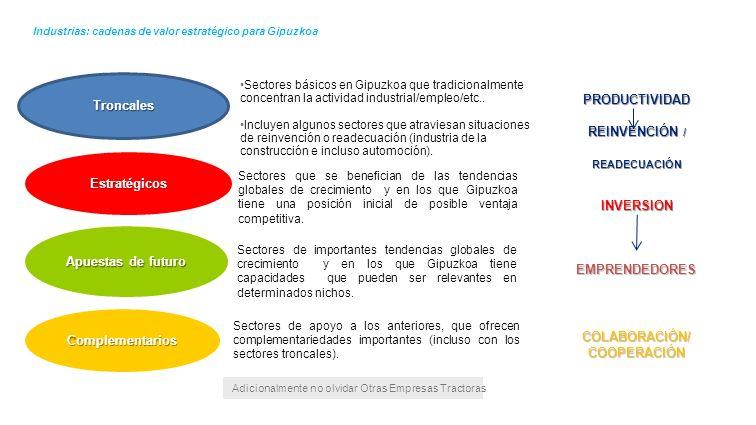 Sectores básicos en Gipuzkoa que tradicionalmente concentran la actividad industrial/empleo/etc.. Incluyen algunos sectores que atraviesan situaciones