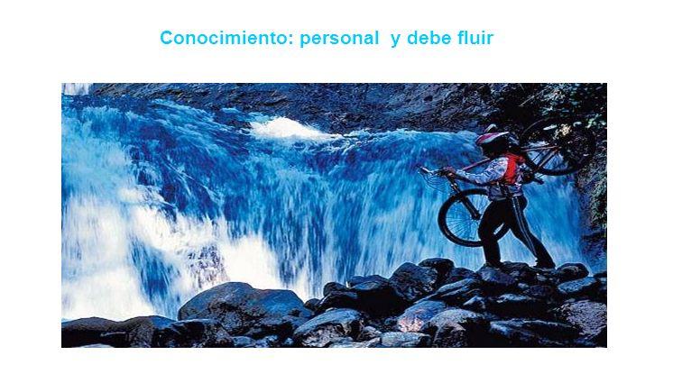Conocimiento: personal y debe fluir