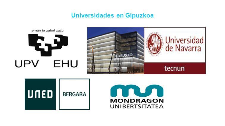 Universidades en Gipuzkoa