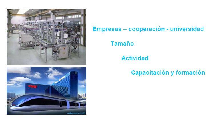 Empresas – cooperación - universidad Tamaño Actividad Capacitación y formación