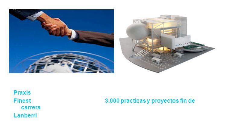 Praxis Finest3.000 practicas y proyectos fin de carrera Lanberri