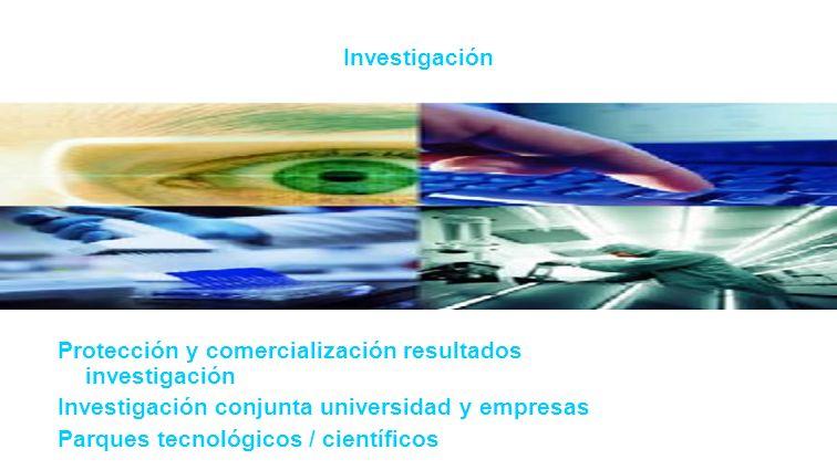 Investigación Protección y comercialización resultados investigación Investigación conjunta universidad y empresas Parques tecnológicos / científicos
