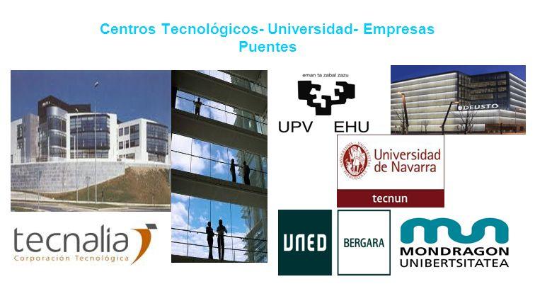 Centros Tecnológicos- Universidad- Empresas Puentes