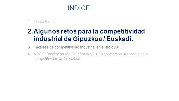 INDICE 1.Marco teórico 2.Algunos retos para la competitividad industrial de Gipuzkoa / Euskadi. 3.Factores de competitividad industrial en el siglo XX