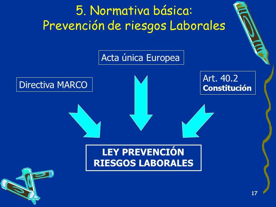 17 5. Normativa básica: Prevención de riesgos Laborales Art. 40.2 Constitución Directiva MARCO LEY PREVENCIÓN RIESGOS LABORALES Acta única Europea