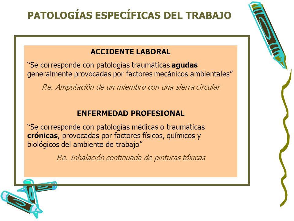 23 ACCIDENTE LABORAL Se corresponde con patologías traumáticas agudas generalmente provocadas por factores mecánicos ambientales P.e. Amputación de un