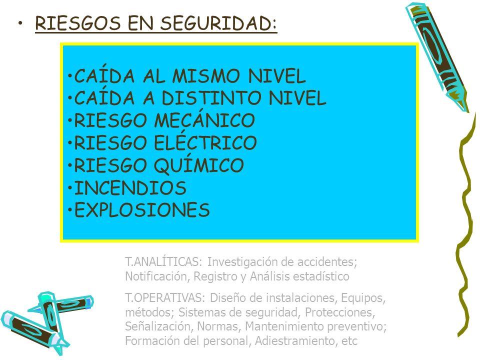 25 RIESGOS EN SEGURIDAD: CAÍDA AL MISMO NIVEL CAÍDA A DISTINTO NIVEL RIESGO MECÁNICO RIESGO ELÉCTRICO RIESGO QUÍMICO INCENDIOS EXPLOSIONES T.ANALÍTICA