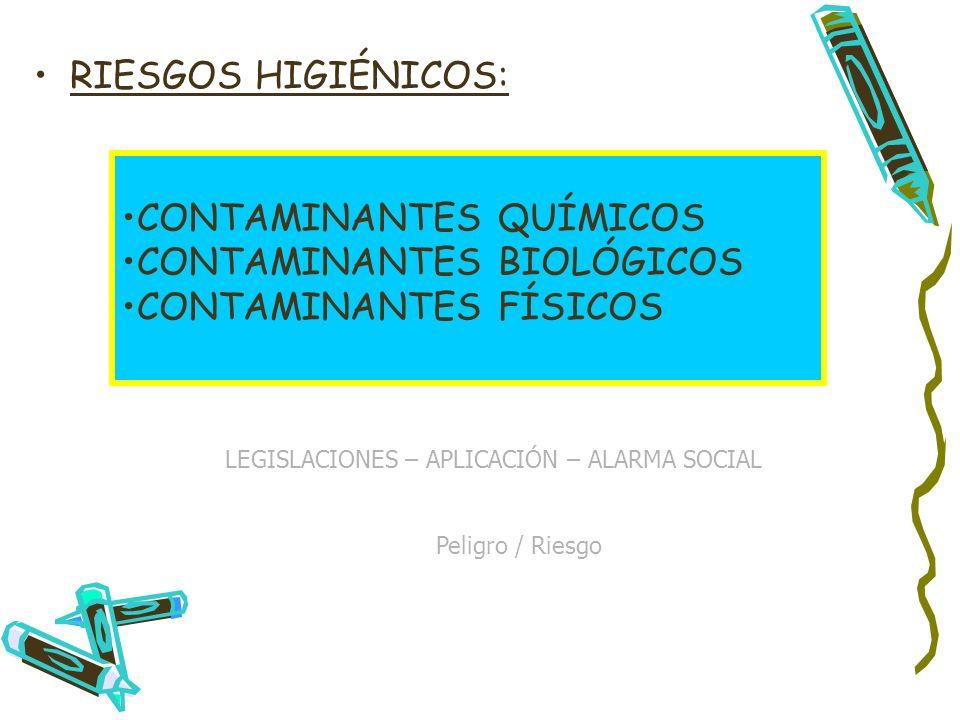 26 RIESGOS HIGIÉNICOS: LEGISLACIONES – APLICACIÓN – ALARMA SOCIAL Peligro / Riesgo CONTAMINANTES QUÍMICOS CONTAMINANTES BIOLÓGICOS CONTAMINANTES FÍSIC