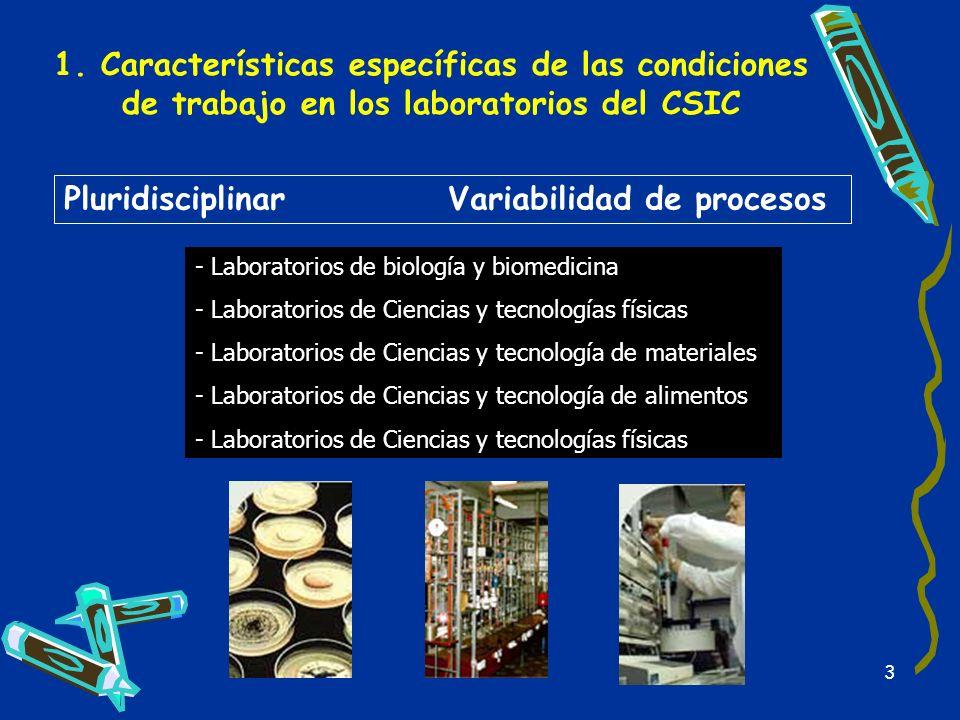 3 1. Características específicas de las condiciones de trabajo en los laboratorios del CSIC PluridisciplinarVariabilidad de procesos - Laboratorios de