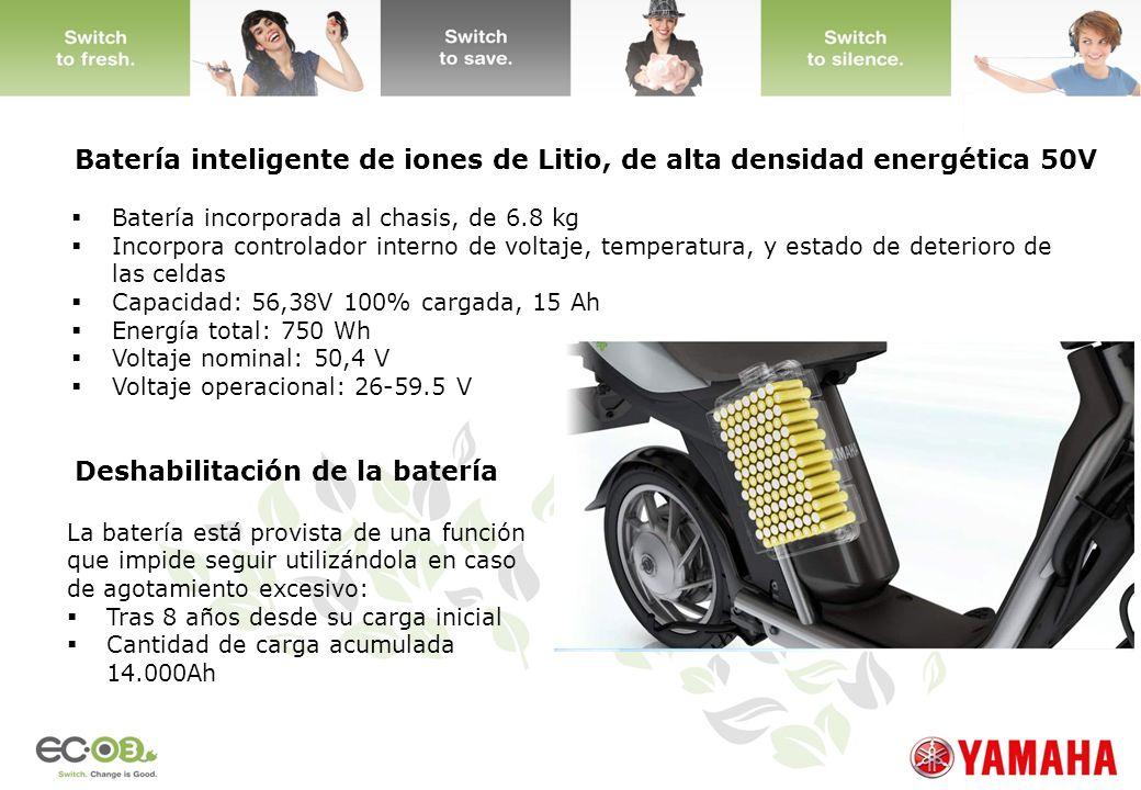 www.yamaha-motor.eu Batería inteligente de iones de Litio, de alta densidad energética 50V Batería incorporada al chasis, de 6.8 kg Incorpora controla